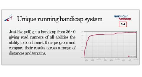 The runbritain rankings system